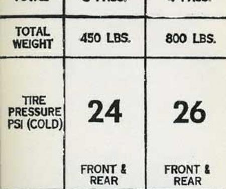1974 Mopar E-Body Hardtop Models with F70 x 14 Tire Pressure Decal (OE# 3815047)